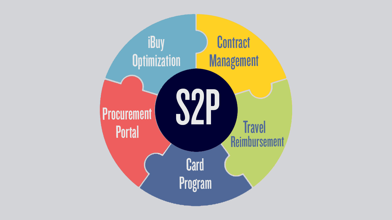 source2pay program relationship